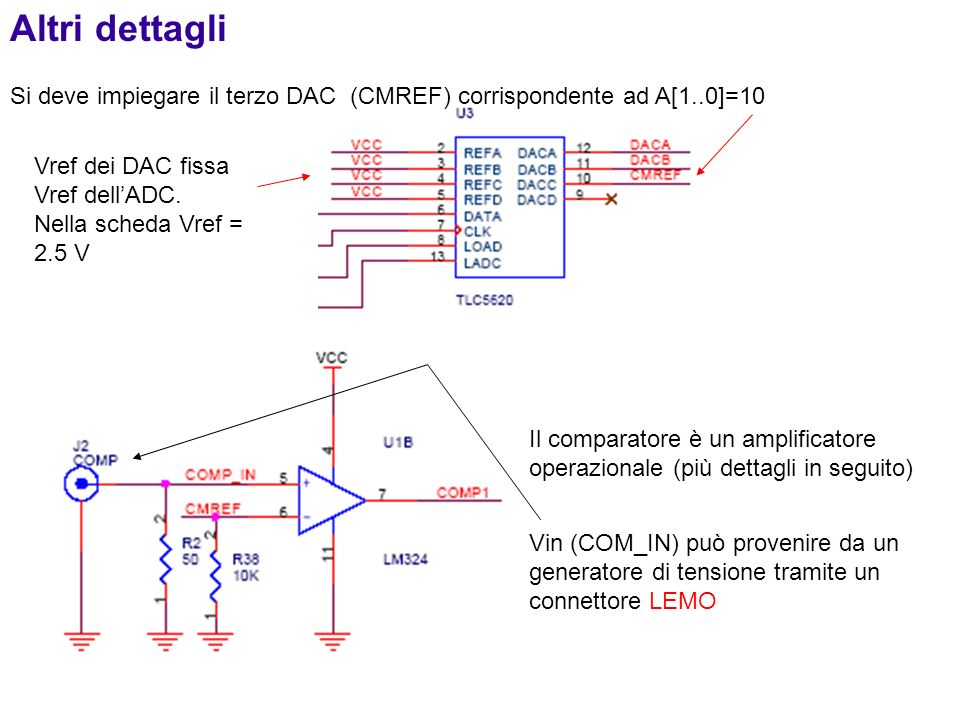 Altri dettagli Si deve impiegare il terzo DAC (CMREF) corrispondente ad A[1..0]=10. Vref dei DAC fissa Vref dell'ADC.
